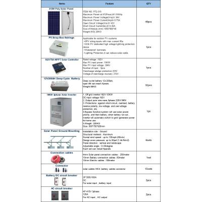 15kw Solar Panel System - Off Grid System